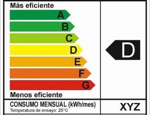 etiquetado-eficiencia-energetica1