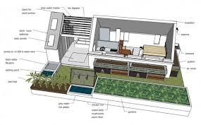 Como hacer que nuestra casa sea mas ecologica